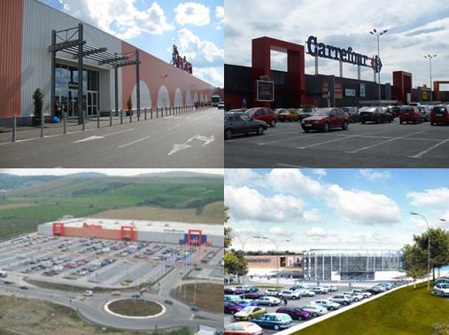 European Retail Parks